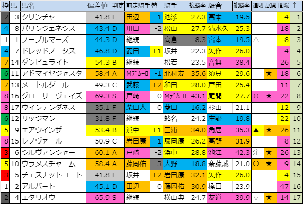 f:id:onix-oniku:20191005192611p:plain