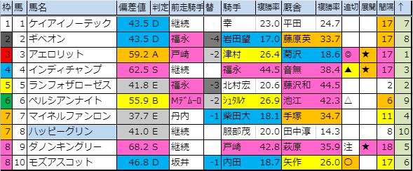 f:id:onix-oniku:20191005193745p:plain