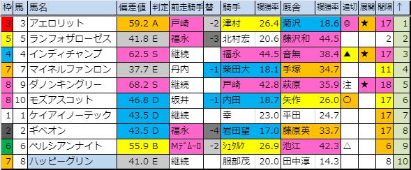 f:id:onix-oniku:20191005194330p:plain