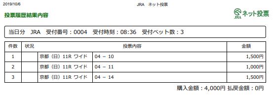 f:id:onix-oniku:20191006083741p:plain