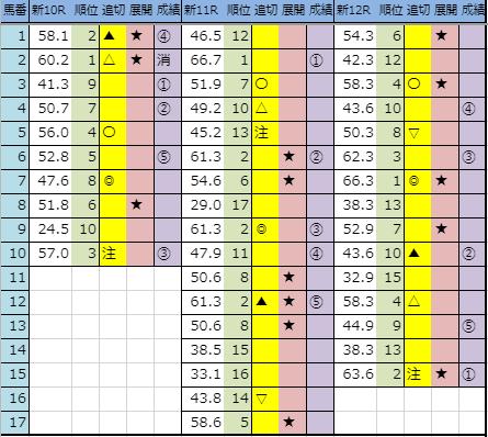 f:id:onix-oniku:20191006164726p:plain