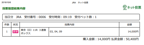 f:id:onix-oniku:20191006171557p:plain