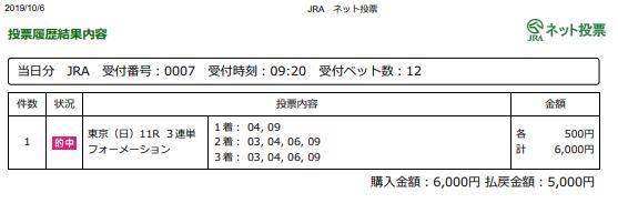 f:id:onix-oniku:20191006171715p:plain