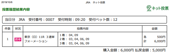 f:id:onix-oniku:20191008162353p:plain
