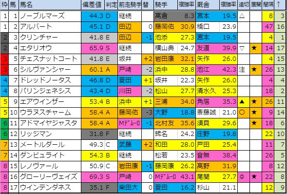 f:id:onix-oniku:20191008163723p:plain