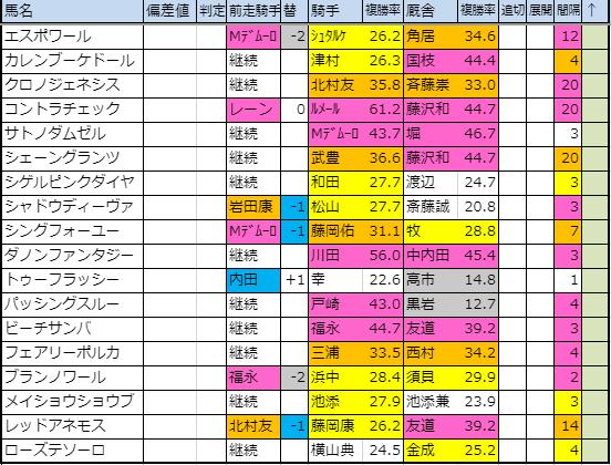 f:id:onix-oniku:20191010161034p:plain