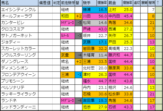 f:id:onix-oniku:20191010161135p:plain