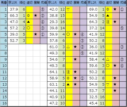 f:id:onix-oniku:20191012162701p:plain