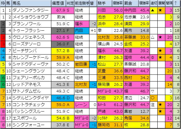 f:id:onix-oniku:20191012180332p:plain