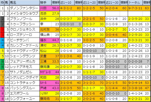 f:id:onix-oniku:20191012180611p:plain
