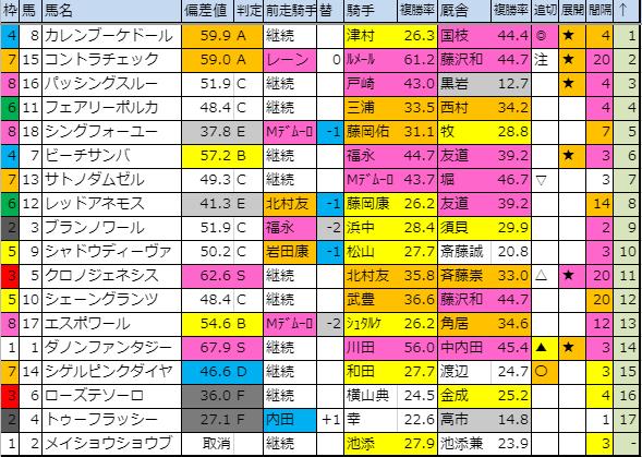 f:id:onix-oniku:20191012181931p:plain