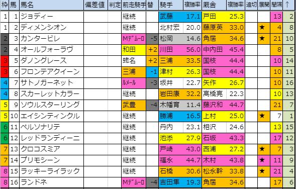 f:id:onix-oniku:20191012191053p:plain
