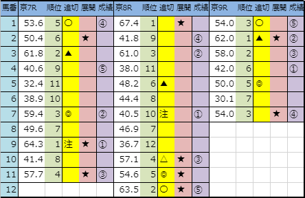 f:id:onix-oniku:20191013143556p:plain