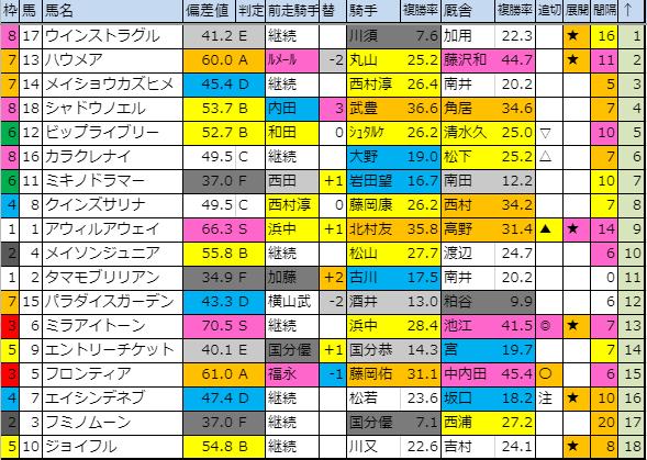 f:id:onix-oniku:20191013182701p:plain