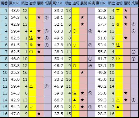 f:id:onix-oniku:20191014163644p:plain