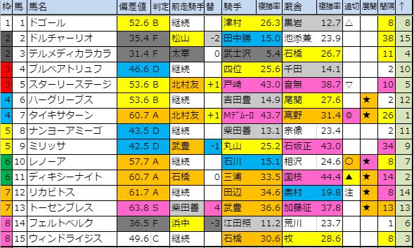 f:id:onix-oniku:20191014174826p:plain