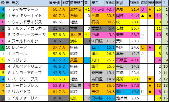 f:id:onix-oniku:20191014175109p:plain