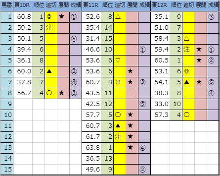 f:id:onix-oniku:20191015163545p:plain