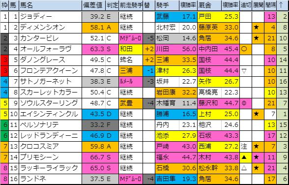 f:id:onix-oniku:20191017164112p:plain
