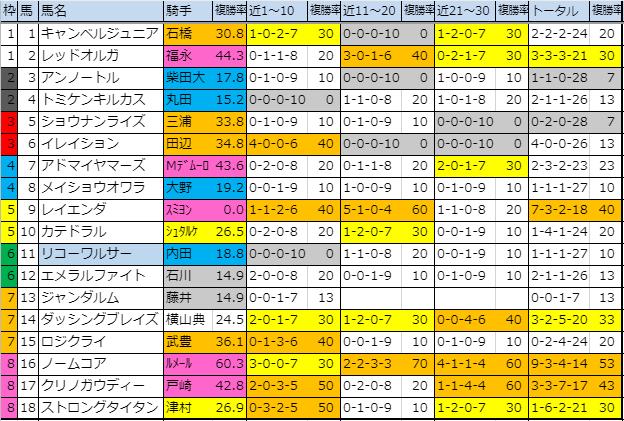 f:id:onix-oniku:20191018141728p:plain