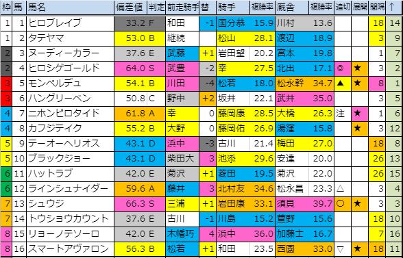 f:id:onix-oniku:20191018195451p:plain