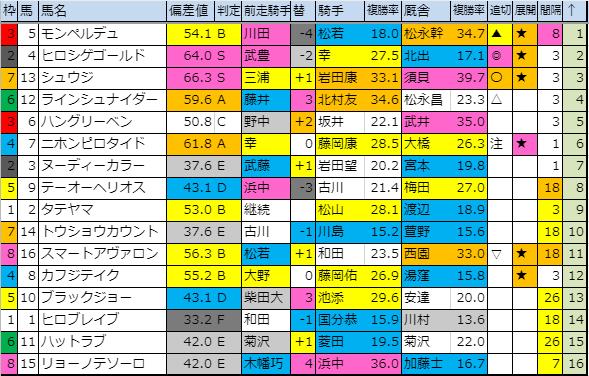 f:id:onix-oniku:20191018195820p:plain