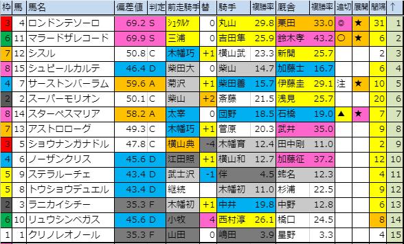 f:id:onix-oniku:20191018200244p:plain