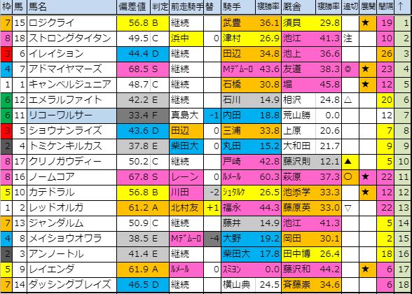 f:id:onix-oniku:20191018202532p:plain