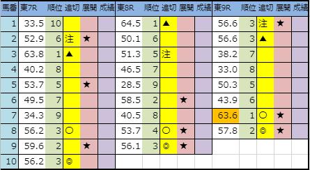 f:id:onix-oniku:20191018211345p:plain
