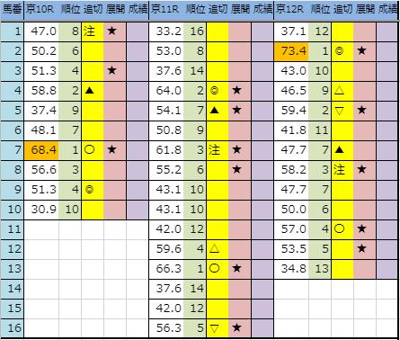 f:id:onix-oniku:20191018211601p:plain
