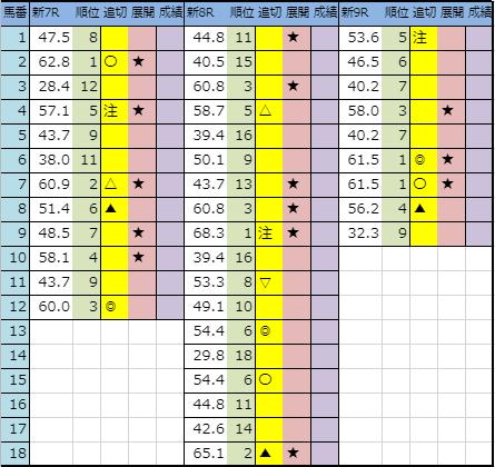 f:id:onix-oniku:20191018211641p:plain