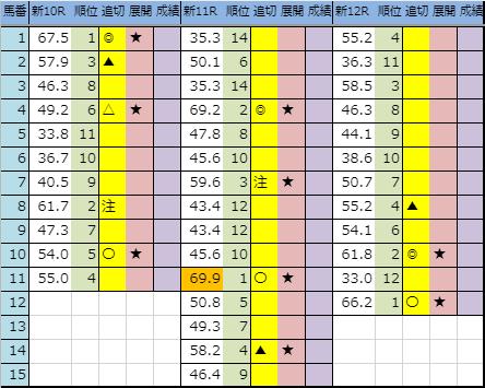 f:id:onix-oniku:20191018211717p:plain