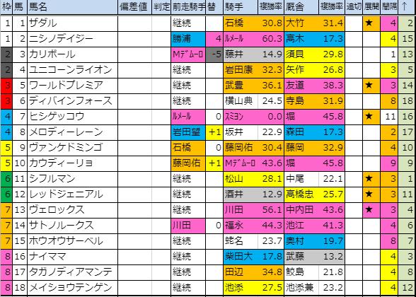 f:id:onix-oniku:20191018212306p:plain