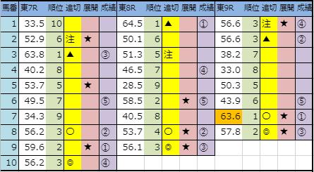 f:id:onix-oniku:20191019151613p:plain