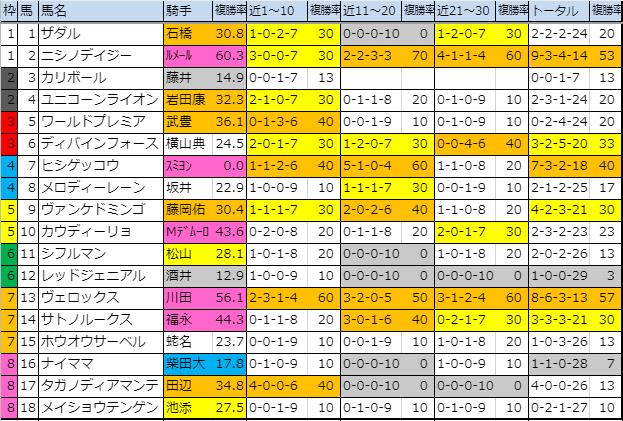 f:id:onix-oniku:20191019165834p:plain