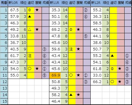 f:id:onix-oniku:20191019172839p:plain