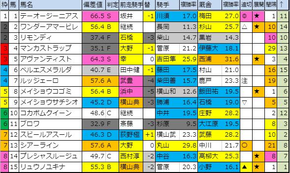 f:id:onix-oniku:20191019201537p:plain
