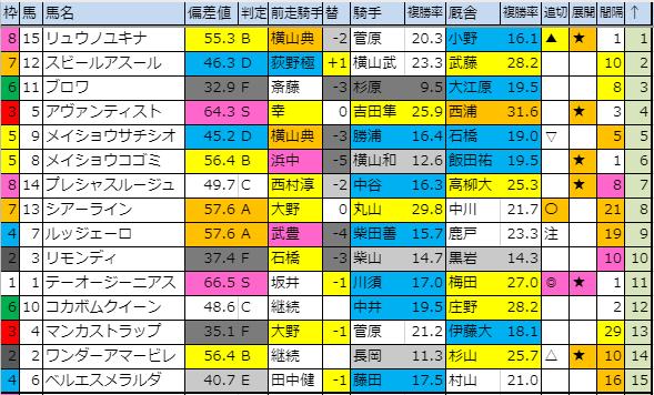 f:id:onix-oniku:20191019201827p:plain