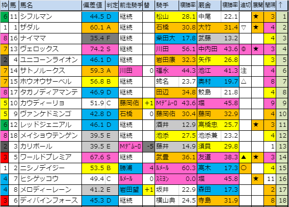 f:id:onix-oniku:20191019204153p:plain