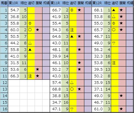 f:id:onix-oniku:20191019213410p:plain