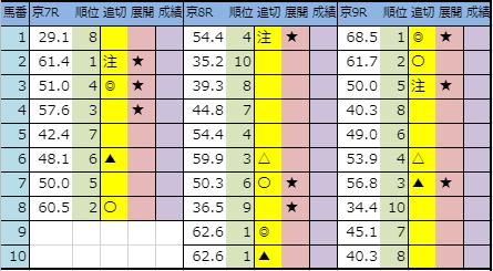 f:id:onix-oniku:20191019213500p:plain