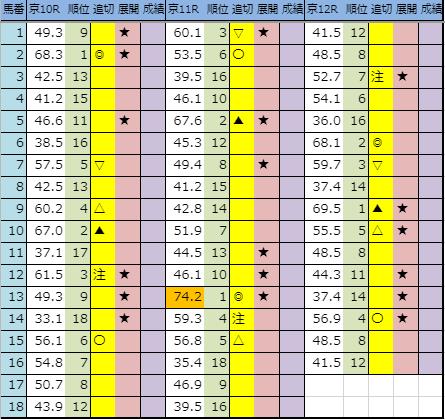 f:id:onix-oniku:20191019213538p:plain