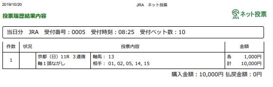 f:id:onix-oniku:20191020082807p:plain
