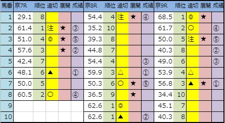 f:id:onix-oniku:20191020150113p:plain