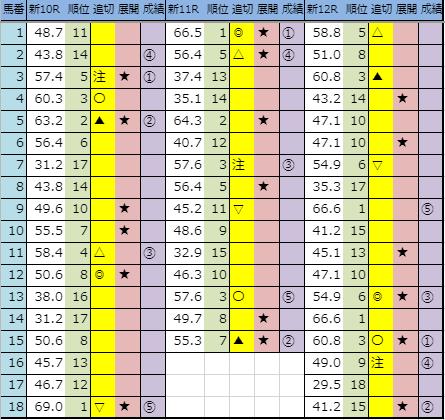 f:id:onix-oniku:20191020163348p:plain
