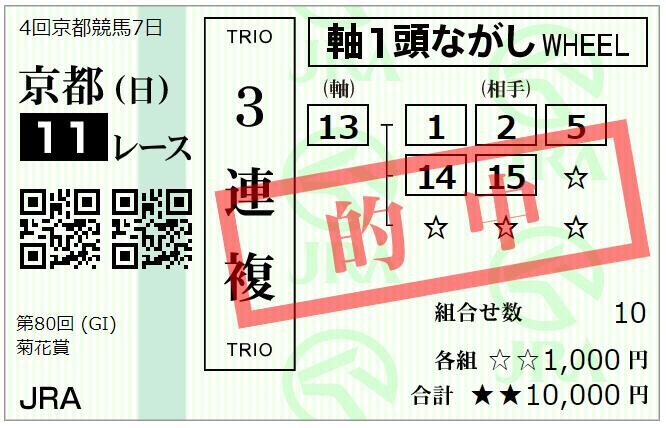 f:id:onix-oniku:20191020170240p:plain