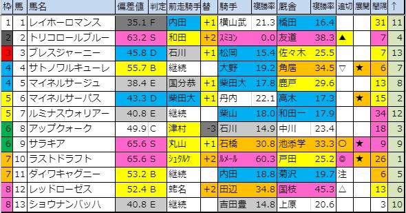 f:id:onix-oniku:20191020175445p:plain