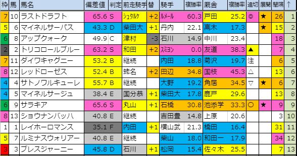 f:id:onix-oniku:20191020175754p:plain