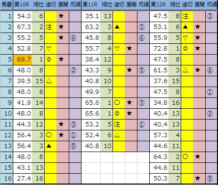 f:id:onix-oniku:20191021163221p:plain