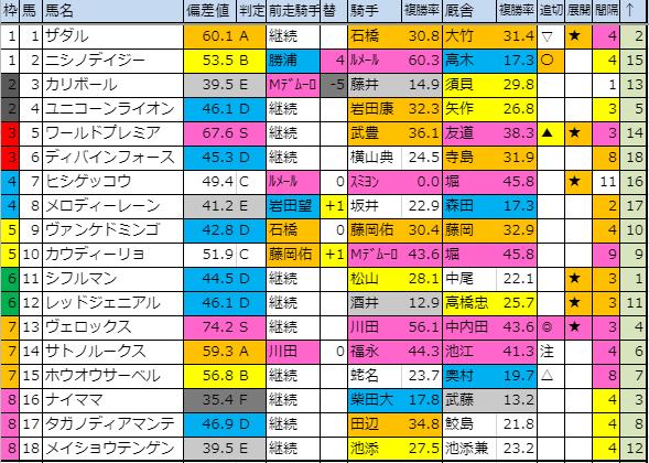 f:id:onix-oniku:20191023104445p:plain
